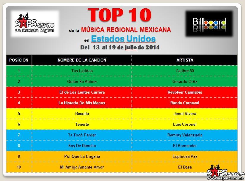 TOP 10 BILLBOARD