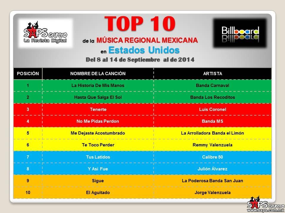 TOP 10 de la Música Regional Mexicana en EU por Billboard del 8 al 14 de Septiembre de 2014