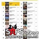 Las 20 canciones más tocadas en México en el 2014