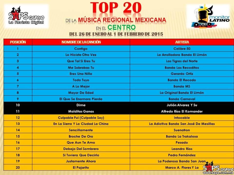 TOP-20-Mexico-Monitor-Latino-centro