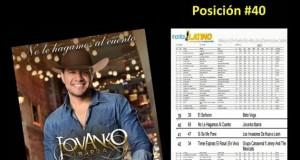 """""""No Le Hagamos Al Cuento"""" de Jovanko ya se encuentra en el chart de Monitor Latino"""
