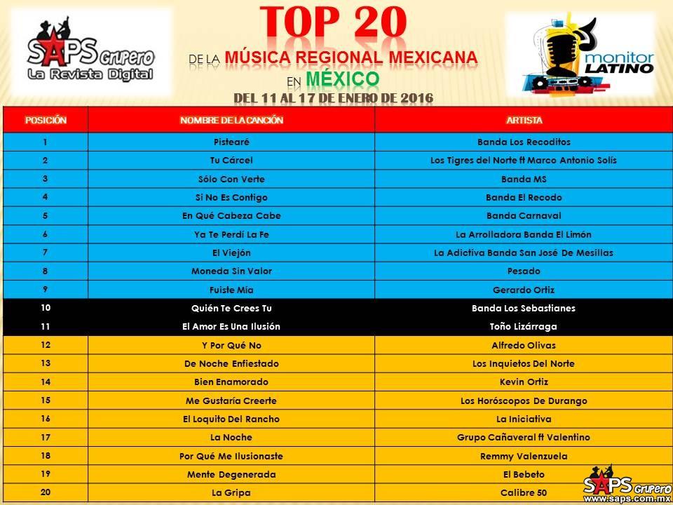 TOP-20-Mexico-MonitorMEXICO