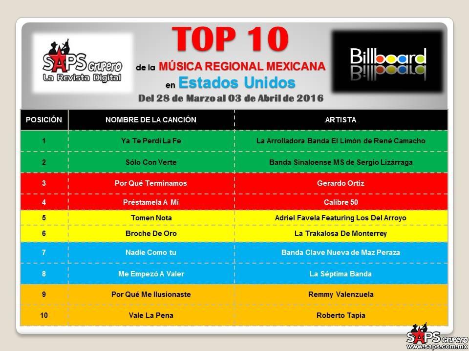 TOP-10-Billboard