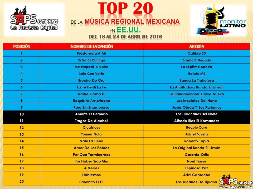 TOP-20-Mexico-Monitor-EEUU