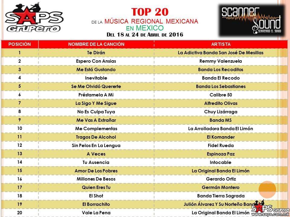 TOP-20-scanner-sound GENERAL