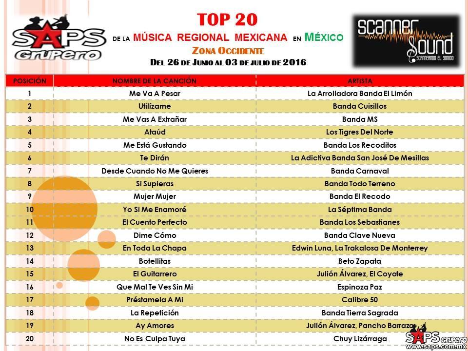 top 20 de la m u00fasica popular del occidente por scanner