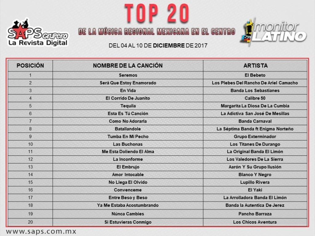 Top 20-MonitorLatino-04-10-Dic..