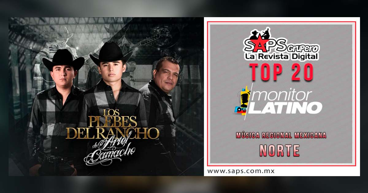 Top 20 Norte - monitorLATINO