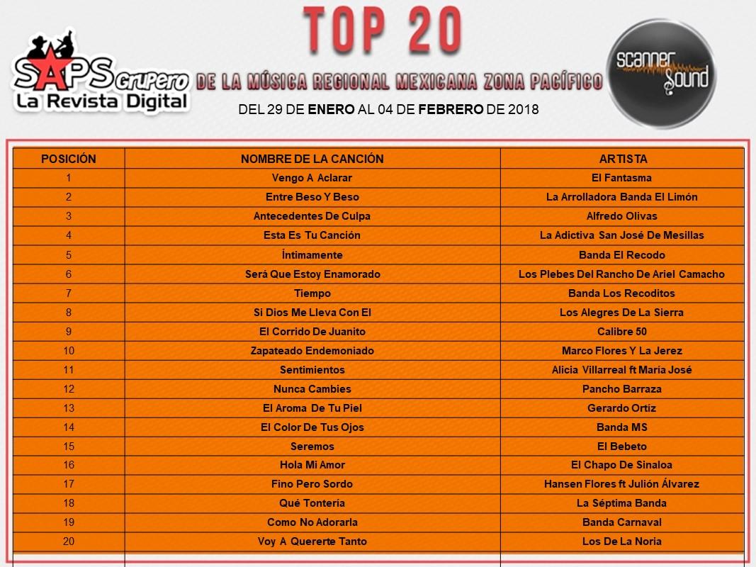 Top 20, música