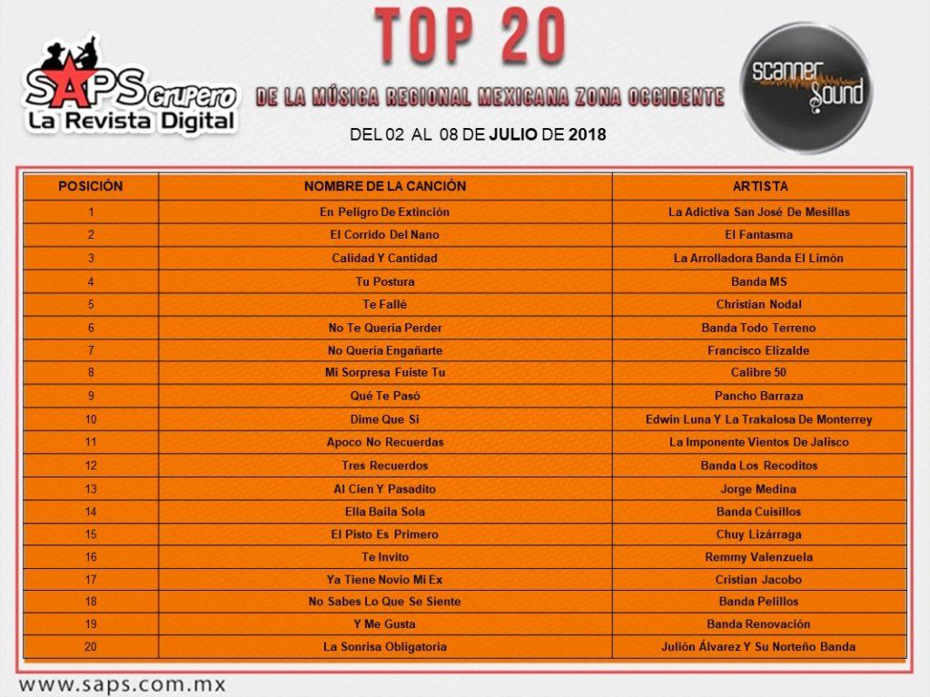 Top 20, Occidente
