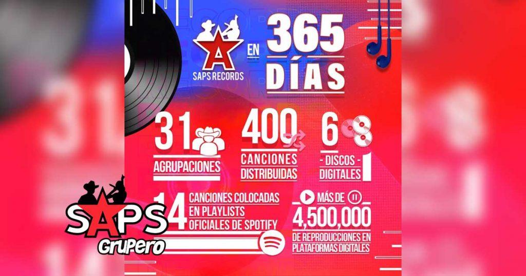 SAPS Records