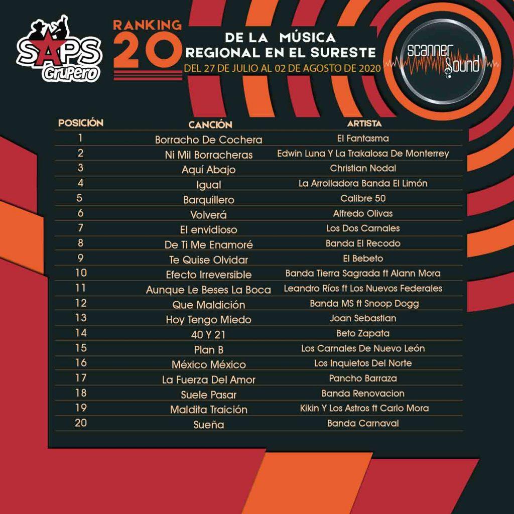 TOP 20 MÉXICO Scanner Sound Lista