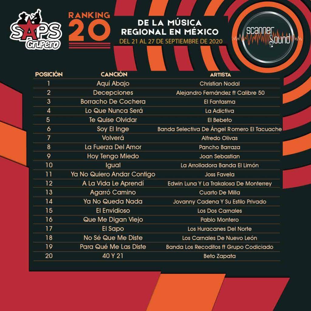 RANKING 20 MÉXICO Scanner Sound Lista